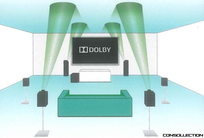 Dolby Atmos chez soi