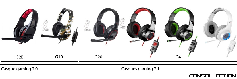 Edifier Casques gaming