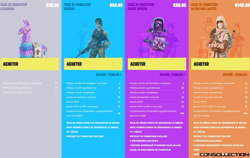 Fortnite : Comparaison des éditions